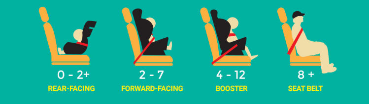 Arizona-car-seat-laws
