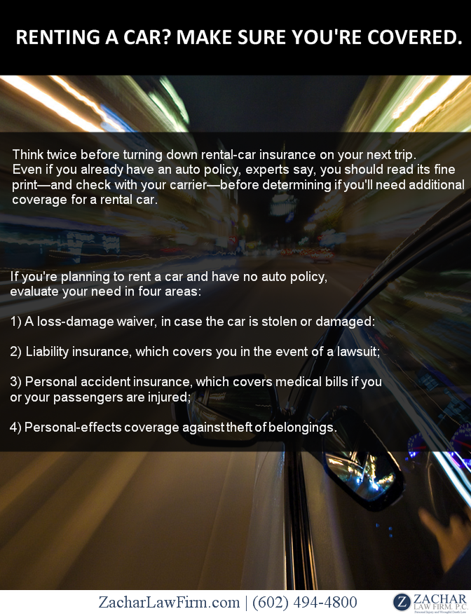 Rental-car-insurance-coverage